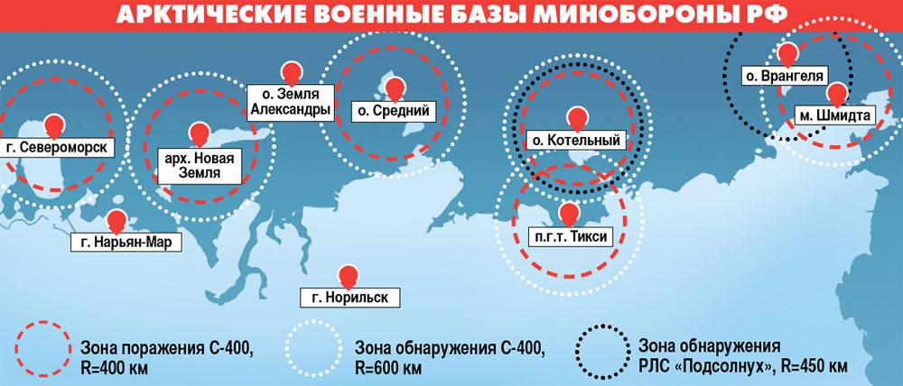 Арктические военные базы минобороны РФ