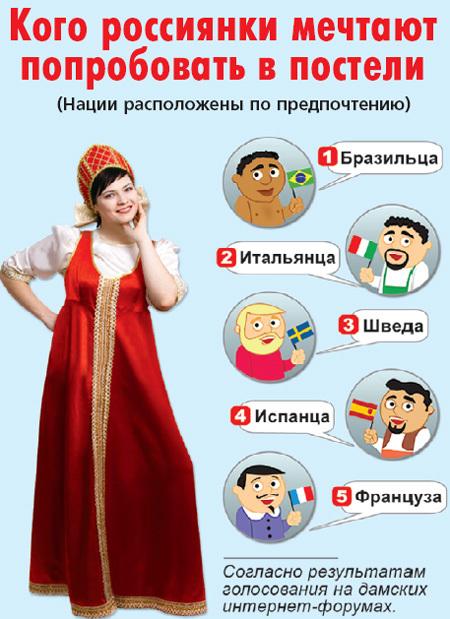 я ненавижу русских шлюх которые сношаются