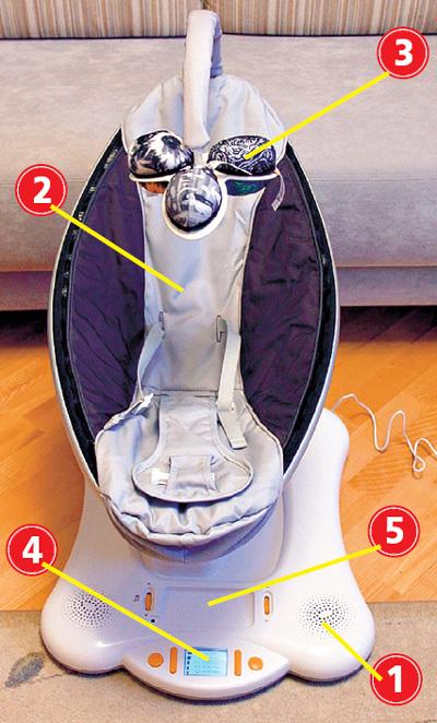 1 Подставка. 2 Кресло с ремнями. 3 Игрушки. 4 Дисплей и кнопки управления. 5 Место для МР3-плеера