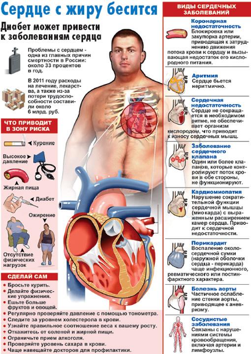 Люди с сахарным диабетом картинки