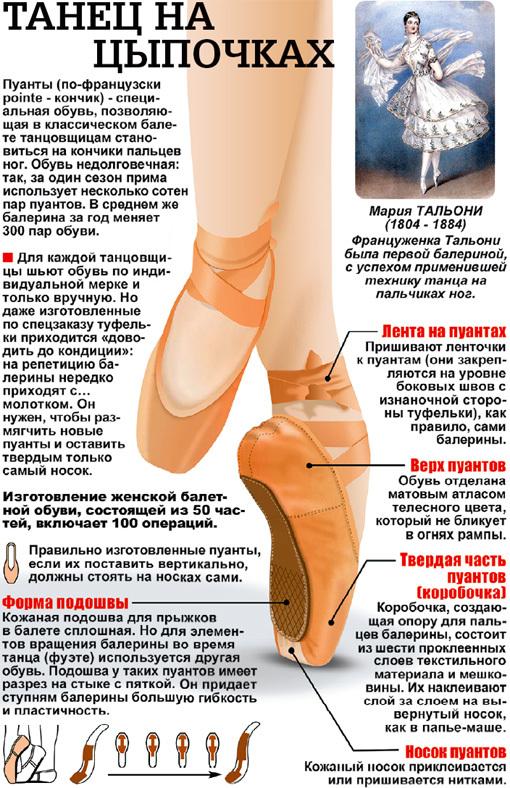 подъем ноги у балерин