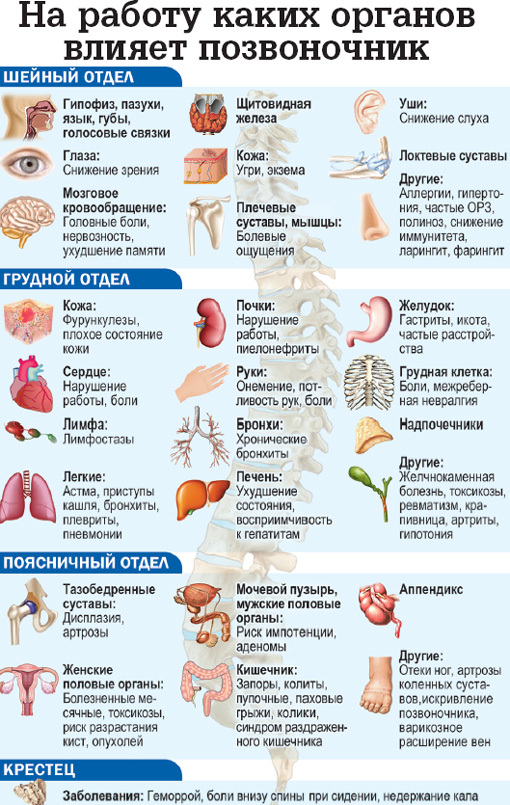 болит печень суставы мышцы