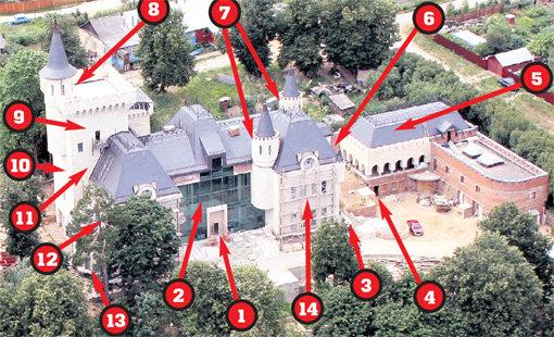 1. Центральный вход, каминный зал, столовая. 2. 2-й этаж - зимний сад. 3. Подвал, кладовые. 4. Подземный гараж. 5. Спортивный комплекс с бассейном. 6. Кухня. 7. Туалеты. 8. Обсерватория. 9. 6-й этаж башни - спальня ГАЛКИНА. 10. Лифт, винтовая лестница. 11. 4-й этаж - библиотека. 12. Комната ПУГАЧЁВОЙ. 13. Подвал, домашний кинотеатр. 14. Гостевые комнаты (снимок Бориса КУДРЯВОВА, 2007 г.)