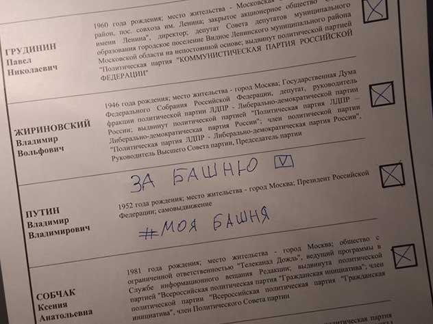 Картинки по запросу Как россияне портили бюллетени на выборах-2018 ФОТО