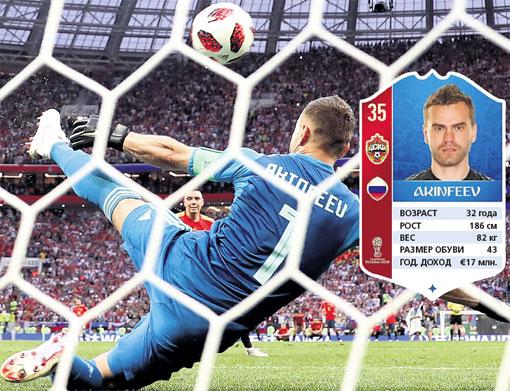 В команде ЦСКА Игорь играет под номером 35. В сборной он - 1-й