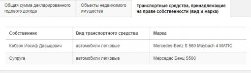 В собственности у Кобзона автомобиль Mercedes-Benz S 560 Maybach 4 MATIC, стоимость его превышает 10 млн рублей
